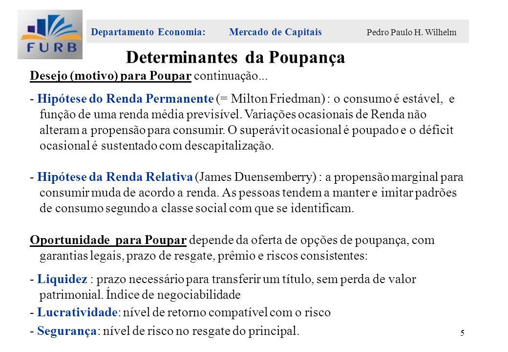 Departamento Economia: Mercado de Capitais Pedro Paulo H. Wilhelm 5 Desejo (motivo) para Poupar continuação... - Hipótese do Renda Permanente (= Milto