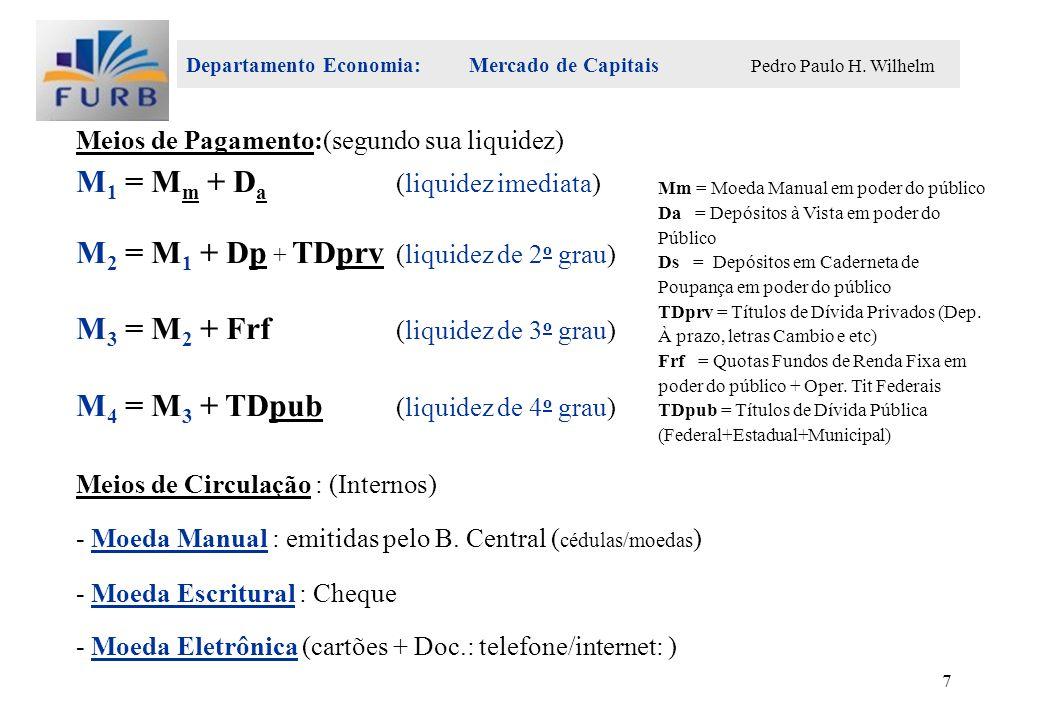 Departamento Economia: Mercado de Capitais Pedro Paulo H. Wilhelm 7 Meios de Pagamento:(segundo sua liquidez) M 1 = M m + D a (liquidez imediata) M 2