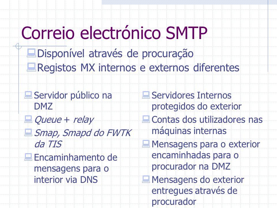 Correio electrónico SMTP  Disponível através de procuração  Registos MX internos e externos diferentes  Servidor público na DMZ  Queue + relay  S