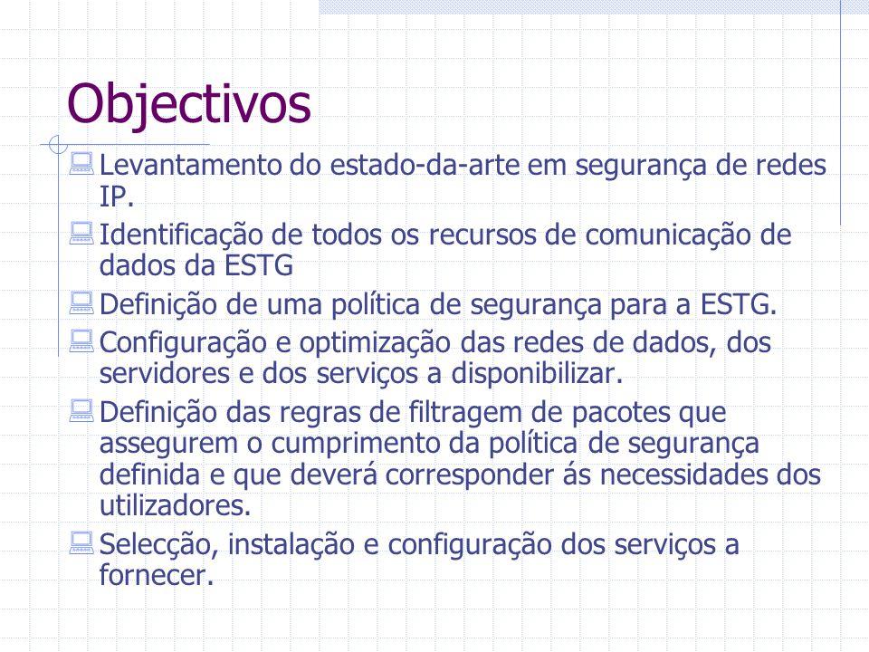 Objectivos  Levantamento do estado-da-arte em segurança de redes IP.  Identificação de todos os recursos de comunicação de dados da ESTG  Definição