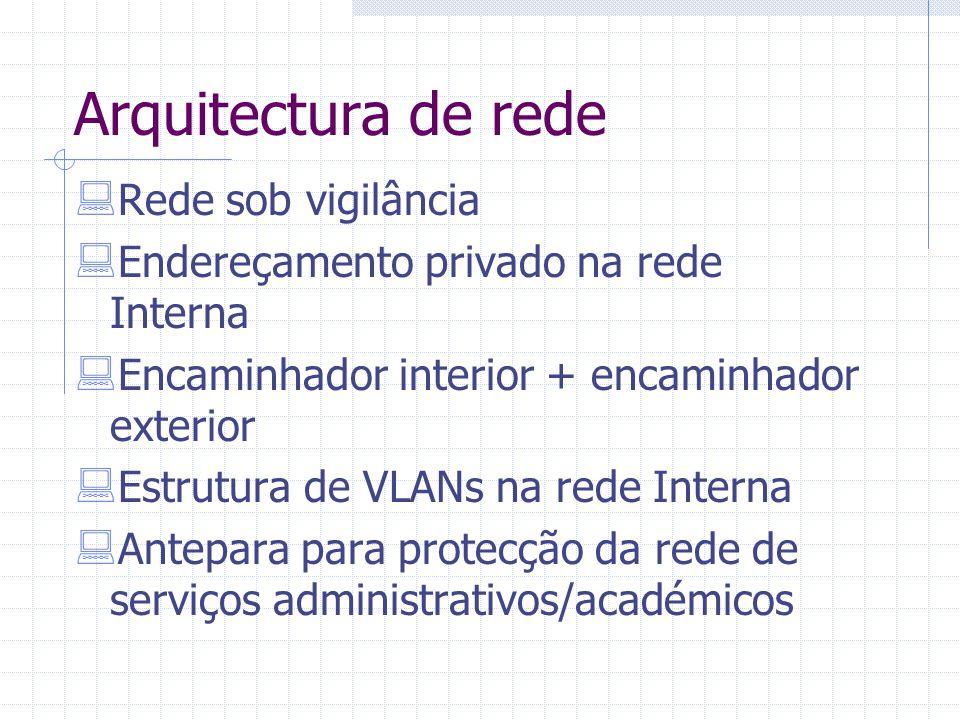 Arquitectura de rede  Rede sob vigilância  Endereçamento privado na rede Interna  Encaminhador interior + encaminhador exterior  Estrutura de VLAN