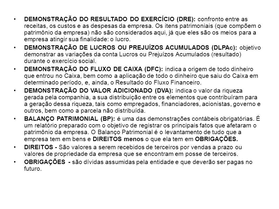 Balanço Patrimonial ATIVOPASSIVO + Patrimônio líquido bens direitos (aplicações) obrigações (origens) BALANÇO PATRIMONIAL: demonstração estática, ou seja, uma foto da posição do patrimônio de uma entidade em determinado momento (normalmente no final do ano).