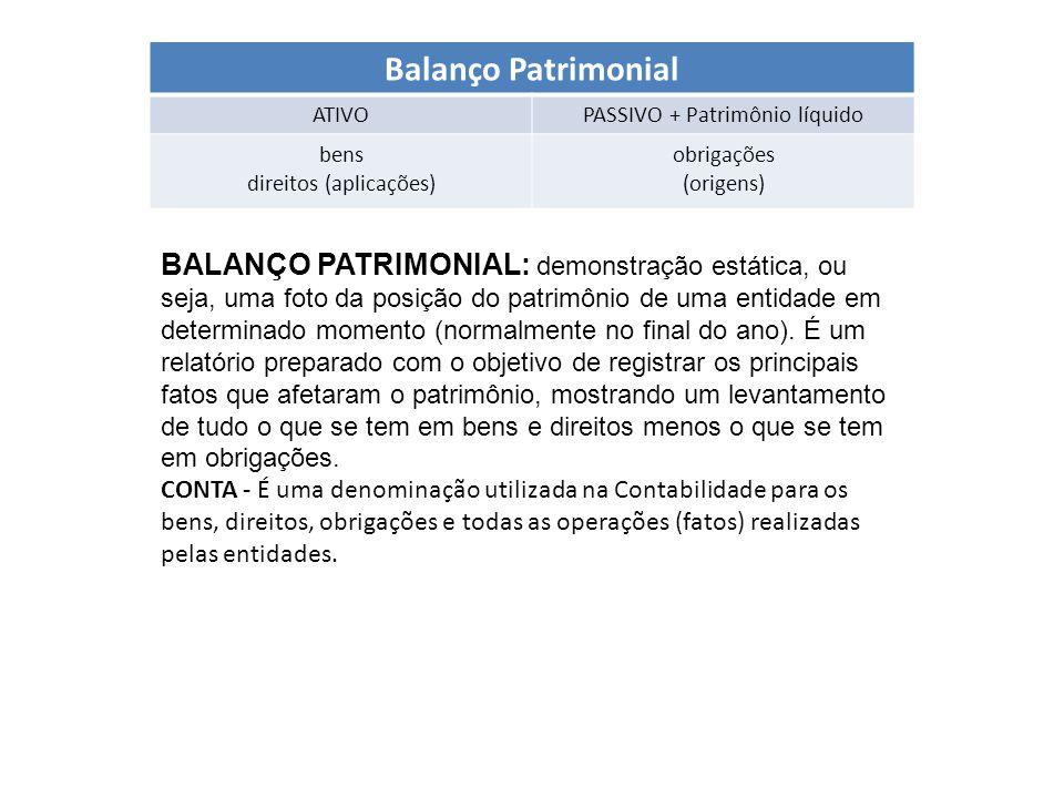 Balanço Patrimonial ATIVOPASSIVO + Patrimônio líquido bens direitos (aplicações) obrigações (origens) BALANÇO PATRIMONIAL: demonstração estática, ou s