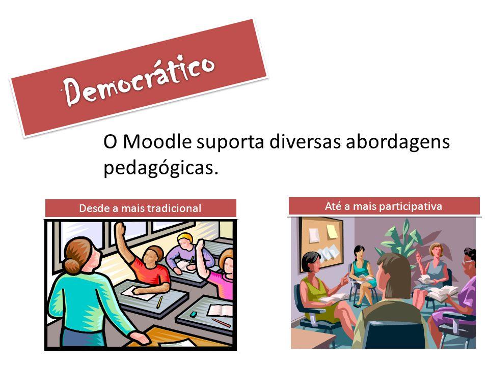 O Moodle suporta diversas abordagens pedagógicas. Desde a mais tradicional Até a mais participativa
