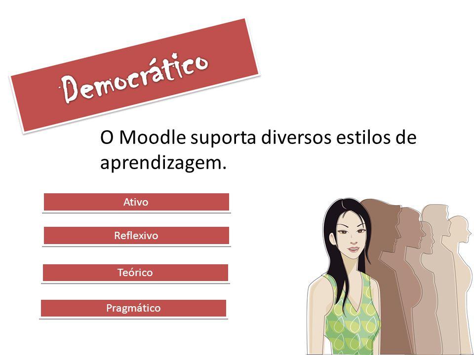 O Moodle suporta diversos estilos de aprendizagem. Ativo Reflexivo Teórico Pragmático