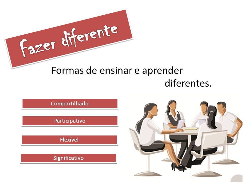 Formas de ensinar e aprender diferentes. Compartilhado Participativo Flexível Significativo