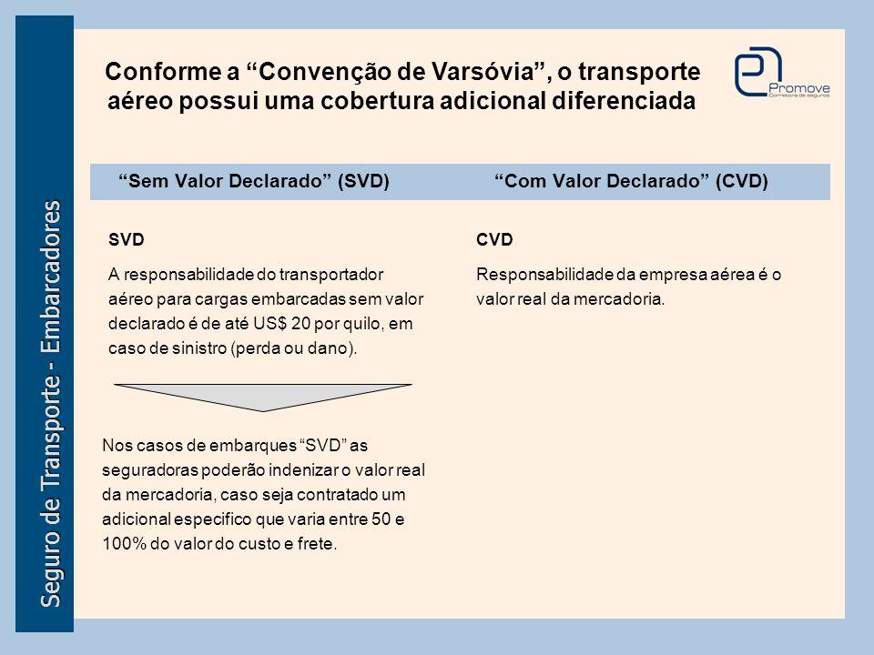 """Seguro de Transporte - Embarcadores Conforme a """"Convenção de Varsóvia"""", o transporte aéreo possui uma cobertura adicional diferenciada """"Sem Valor Decl"""
