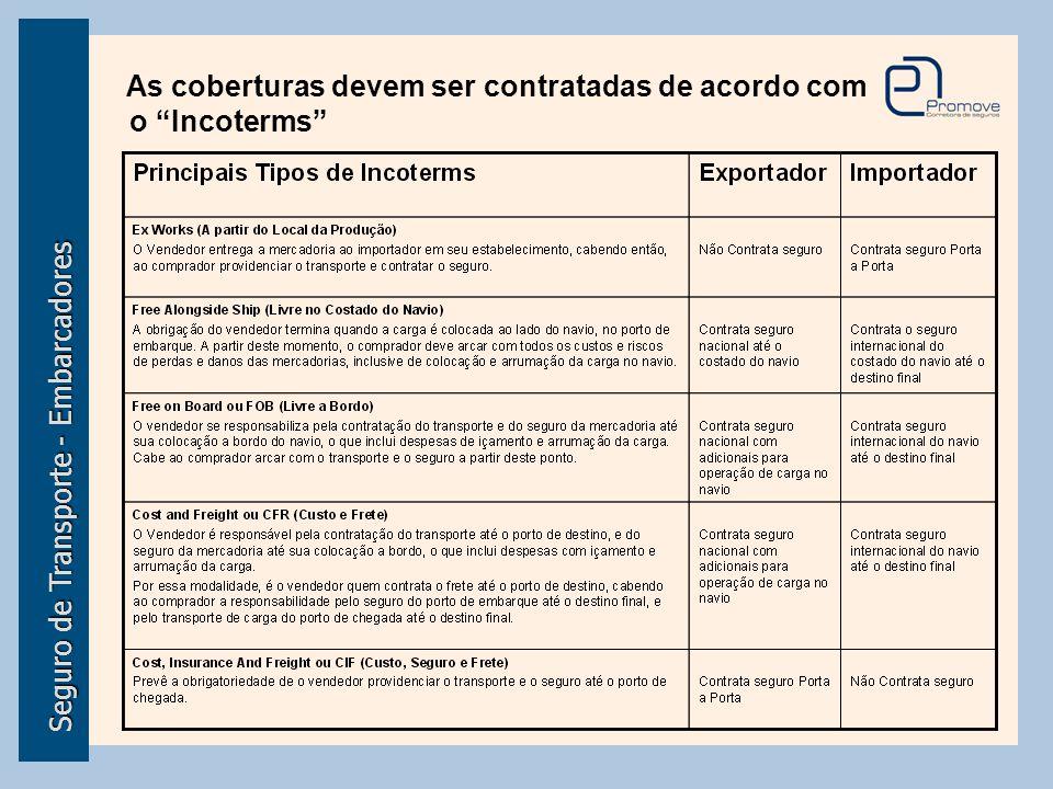 """Seguro de Transporte - Embarcadores As coberturas devem ser contratadas de acordo com o """"Incoterms"""""""