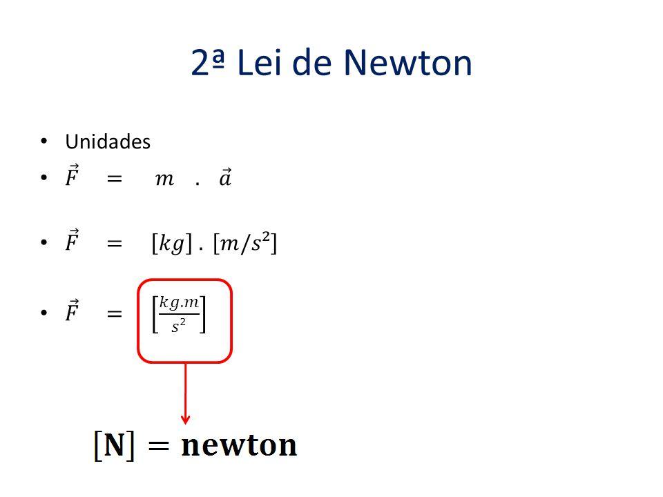 2ª Lei de Newton • Lei Fundamental da Dinâmica – O movimento depende de: • Força • Massa • Aceleração http://blog.educacaoadventista.org.br/Unasphisic