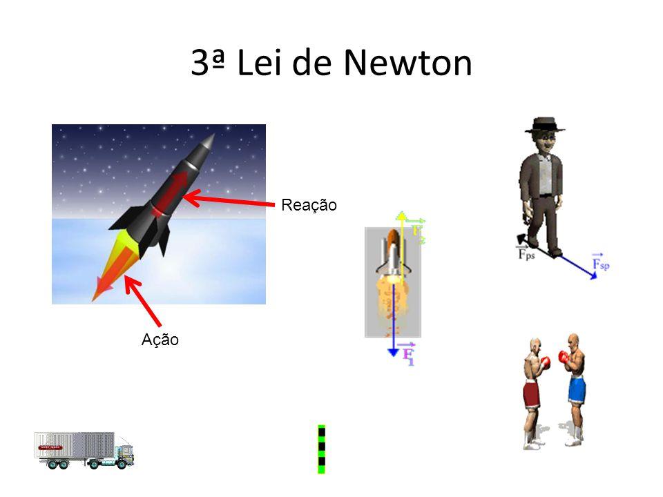 3ª Lei de Newton Lei da Ação e Reação Quando um objeto A exerce uma força sobre um objeto B, o objeto B reage exercendo sobre A uma força de mesmo mód