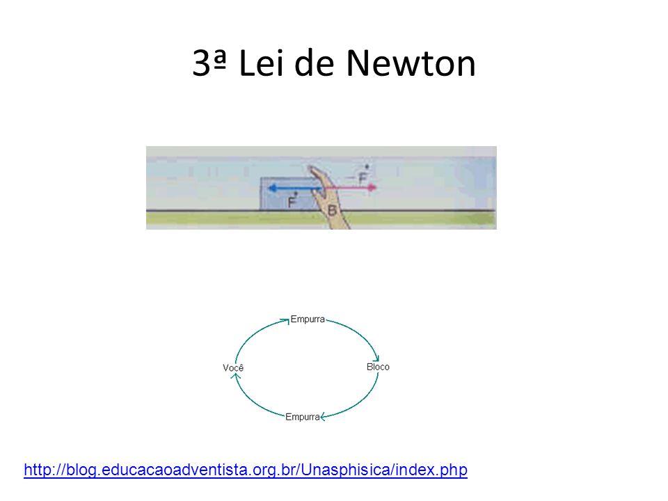 3ª Lei de Newton Ação Reação