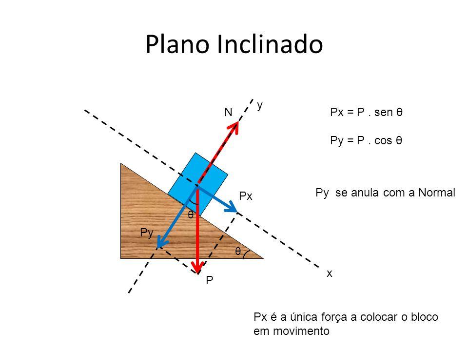Dois Blocos de massas M A = 3Kg e M B = 2Kg estão se movendo para direita, sob ação de uma força de intensidade 10 N.