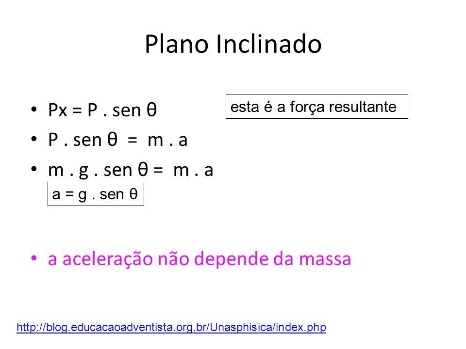 Plano Inclinado P N θ Py Px θ y x Px = P. sen θ Py = P. cos θ Py se anula com a Normal Px é a única força a colocar o bloco em movimento