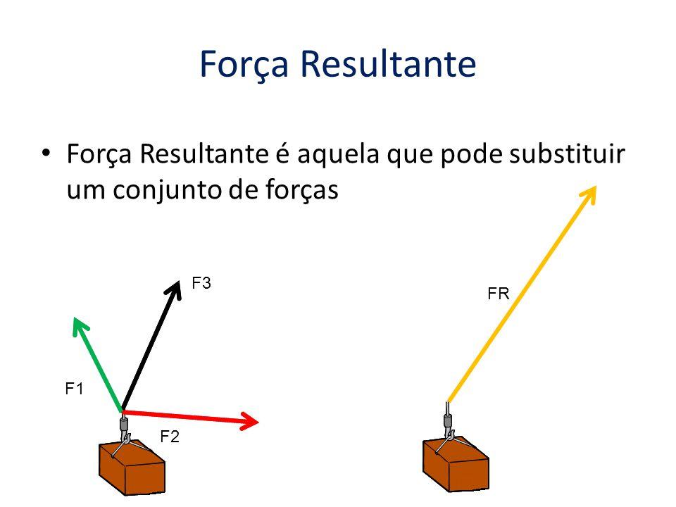 Força Resultante • Força Resultante é aquela que pode substituir um conjunto de forças F1 F3 F2 FR