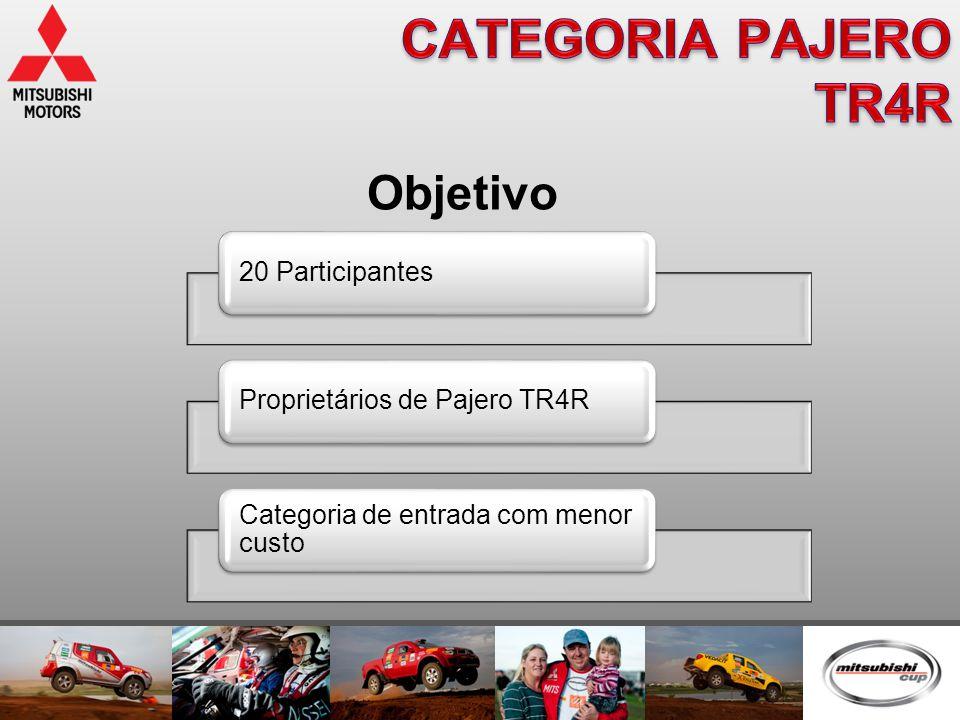 Objetivo 20 ParticipantesProprietários de Pajero TR4R Categoria de entrada com menor custo