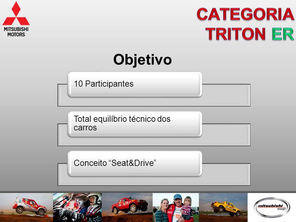 "10 Participantes Total equilíbrio técnico dos carros Conceito ""Seat&Drive"" Objetivo"
