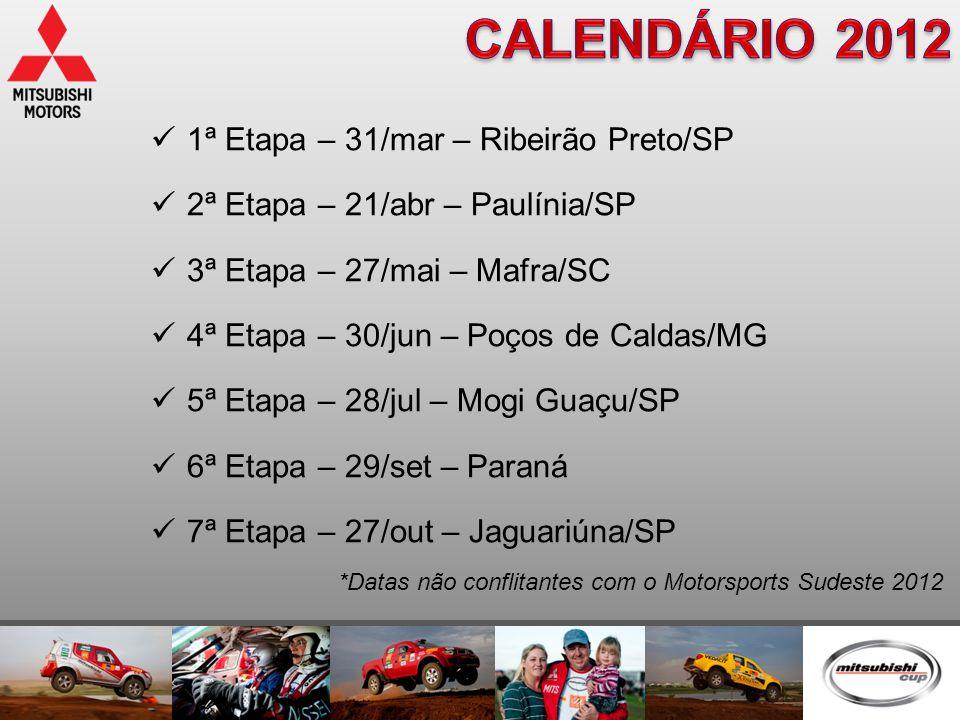  1ª Etapa – 31/mar – Ribeirão Preto/SP  2ª Etapa – 21/abr – Paulínia/SP  3ª Etapa – 27/mai – Mafra/SC  4ª Etapa – 30/jun – Poços de Caldas/MG  5ª