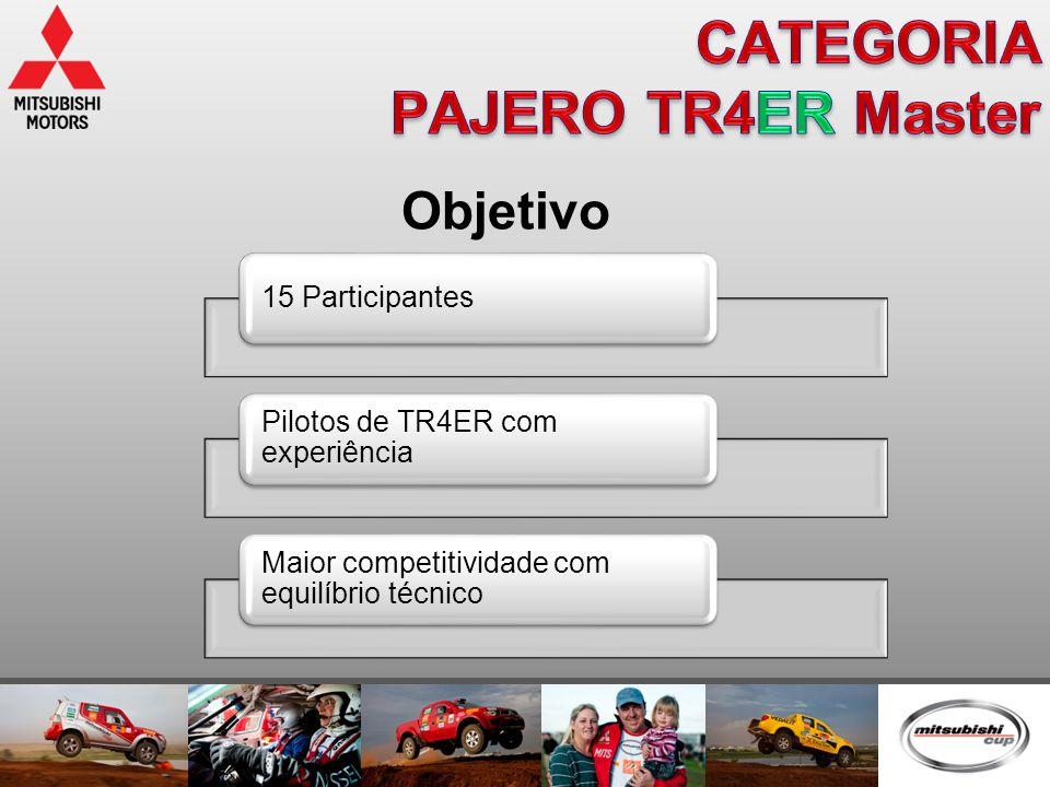 Objetivo 15 Participantes Pilotos de TR4ER com experiência Maior competitividade com equilíbrio técnico