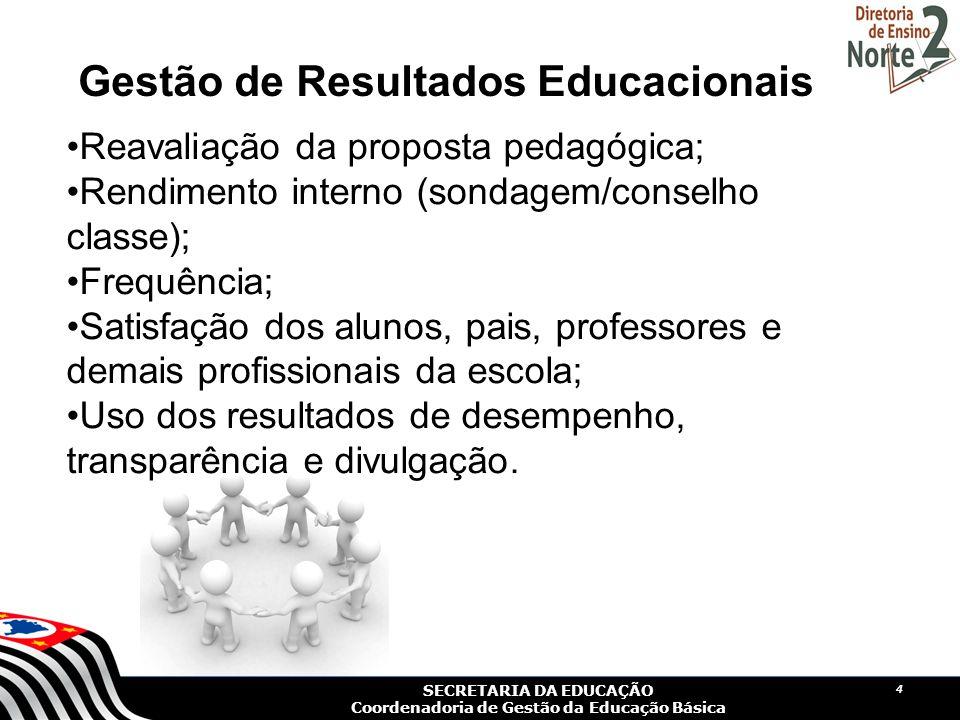 SECRETARIA DA EDUCAÇÃO Coordenadoria de Gestão da Educação Básica 5 Gestão de Resultados Educacionais Ao analisar os dados de desempenho da sua escola, foi possível identificar as necessidades e propor metas de melhoria.