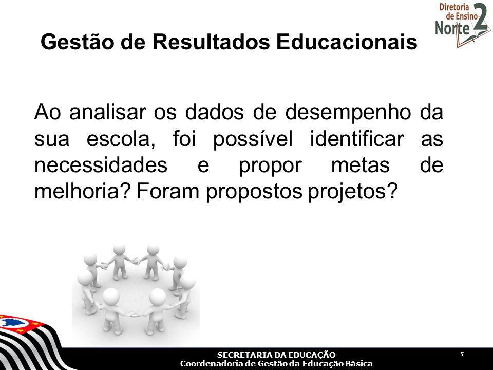 SECRETARIA DA EDUCAÇÃO Coordenadoria de Gestão da Educação Básica Proposta Pedagógica Gestão DER – Norte 2 Professores 16