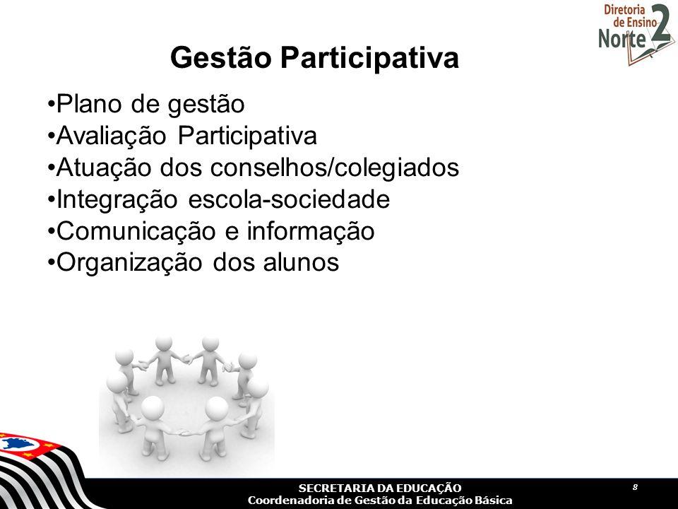 SECRETARIA DA EDUCAÇÃO Coordenadoria de Gestão da Educação Básica BOM TRABALHO!!!