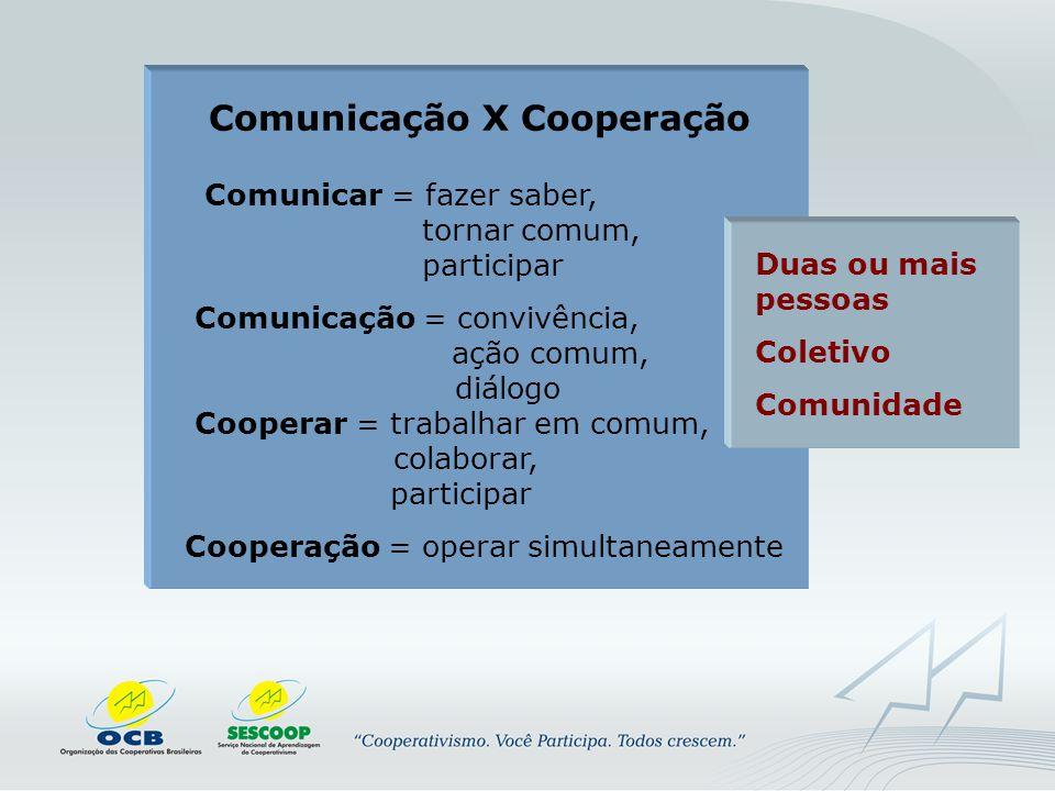 Comunicação X Cooperação Comunicar = fazer saber, tornar comum, participar Comunicação = convivência, ação comum, diálogo Cooperar = trabalhar em comum, colaborar, participar Cooperação = operar simultaneamente Duas ou mais pessoas Coletivo Comunidade