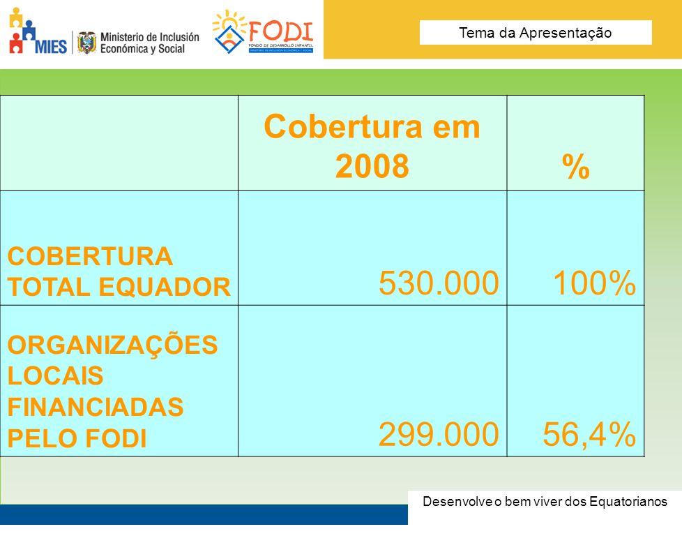Desarrolla el Buen Vivir de los Ecuatorianos Tema de la presentación FODI E DE LA POBLACIÓN Cobertura em 2008% COBERTURA TOTAL EQUADOR 530.000100% ORG