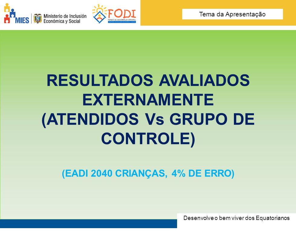 Desarrolla el Buen Vivir de los Ecuatorianos Tema de la presentación RESULTADOS AVALIADOS EXTERNAMENTE (ATENDIDOS Vs GRUPO DE CONTROLE) (EADI 2040 CRI