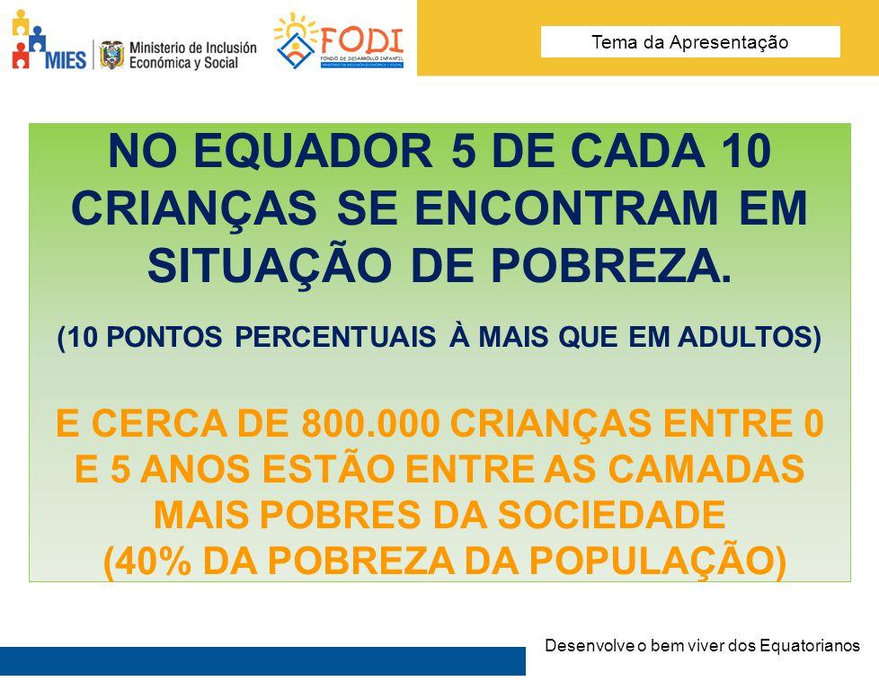 Desarrolla el Buen Vivir de los Ecuatorianos Tema de la presentación NO EQUADOR 5 DE CADA 10 CRIANÇAS SE ENCONTRAM EM SITUAÇÃO DE POBREZA. (10 PONTOS