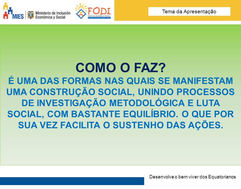 Desarrolla el Buen Vivir de los Ecuatorianos Tema de la presentación PROCESSOS COMPETITIVOS.