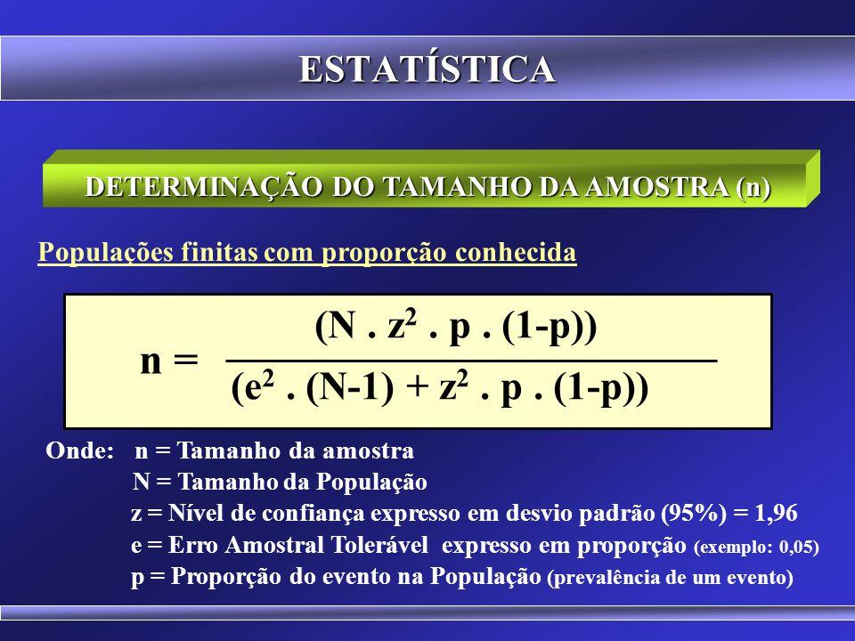 ESTATÍSTICA Populações infinitas com proporção conhecida DETERMINAÇÃO DO TAMANHO DA AMOSTRA (n) z 2. p. (1-p)) e 2 Onde: n= Tamanho da Amostra z = Nív