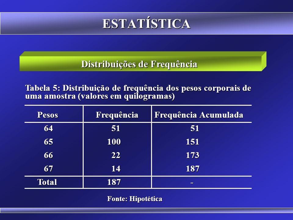 ESTATÍSTICA Séries Mistas (Ex: Especificativa-Cronológica-Geográfica) Produtos 2001 2002 Produtos 2001 2002 Fpolis Lages Fpolis Lages Fpolis Lages Fpo