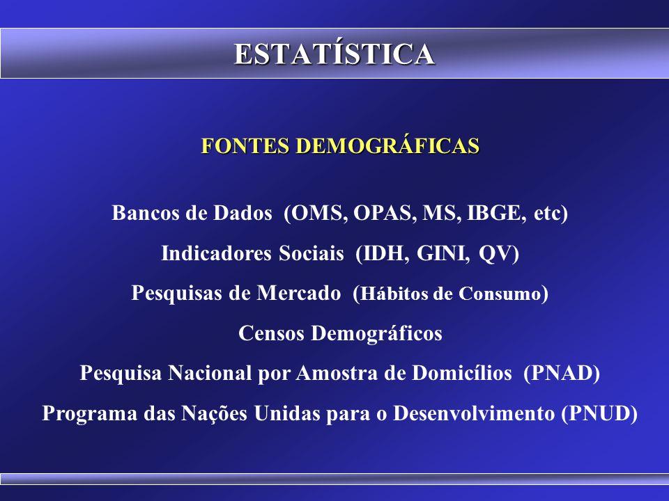 ESTATÍSTICA GRÁFICO DE DISPERSÃO - RENDA x EDUCAÇÃO (PNUD, 2000) GRÁFICO DE DISPERSÃO - RENDA x EDUCAÇÃO (PNUD, 2000)