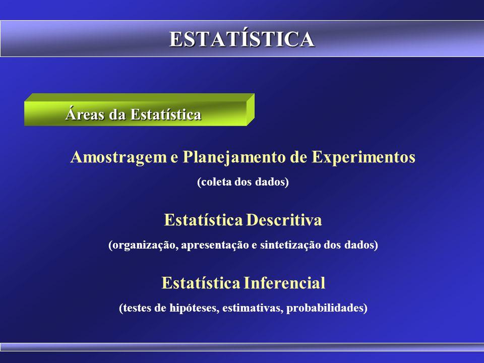 ESTATÍSTICA REQUISITOS DE UMA AMOSTRA REQUISITOS DE UMA AMOSTRA 1) Ter um tamanho adequado (previamente calculado) Existem fórmulas para o cálculo do