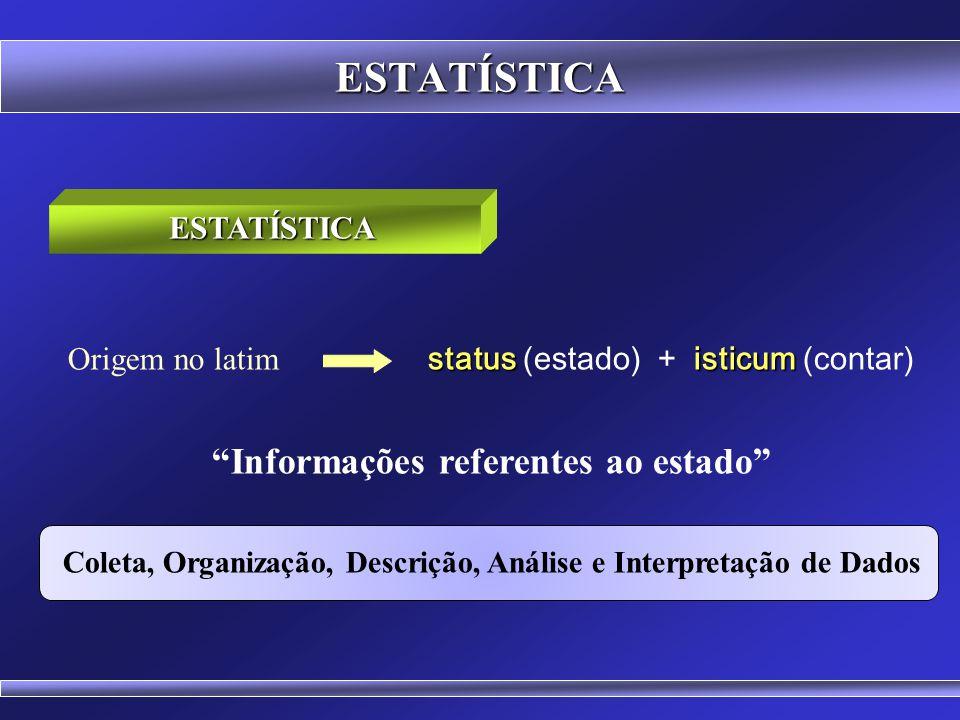 ESTATÍSTICA Amostragem e Planejamento de Experimentos (coleta dos dados) Estatística Descritiva (organização, apresentação e sintetização dos dados) Estatística Inferencial (testes de hipóteses, estimativas, probabilidades) Áreas da Estatística