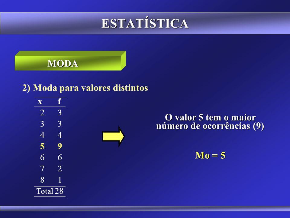 ESTATÍSTICA É o valor que ocorre com maior frequência em um conjunto de dados. Símbolo = Mo MODA 1) Moda para dados simples Exemplos: 2, 3, 4, 5, 6, 7