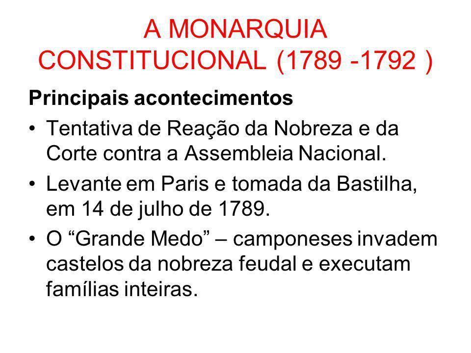 A MONARQUIA CONSTITUCIONAL (1789 -1792 ) Principais medidas da Assembleia Nacional Constituinte •Abolição dos direitos feudais, mas com indenização dos senhores.