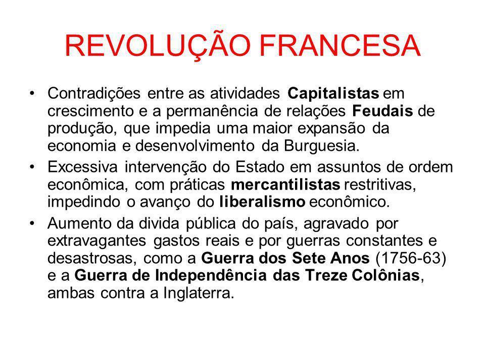 REVOLUÇÃO FRANCESA •Excessiva cobrança de impostos sobre o Terceiro Estado: às vésperas da Revolução os camponeses pagavam cerca de 80% de suas rendas em impostos.