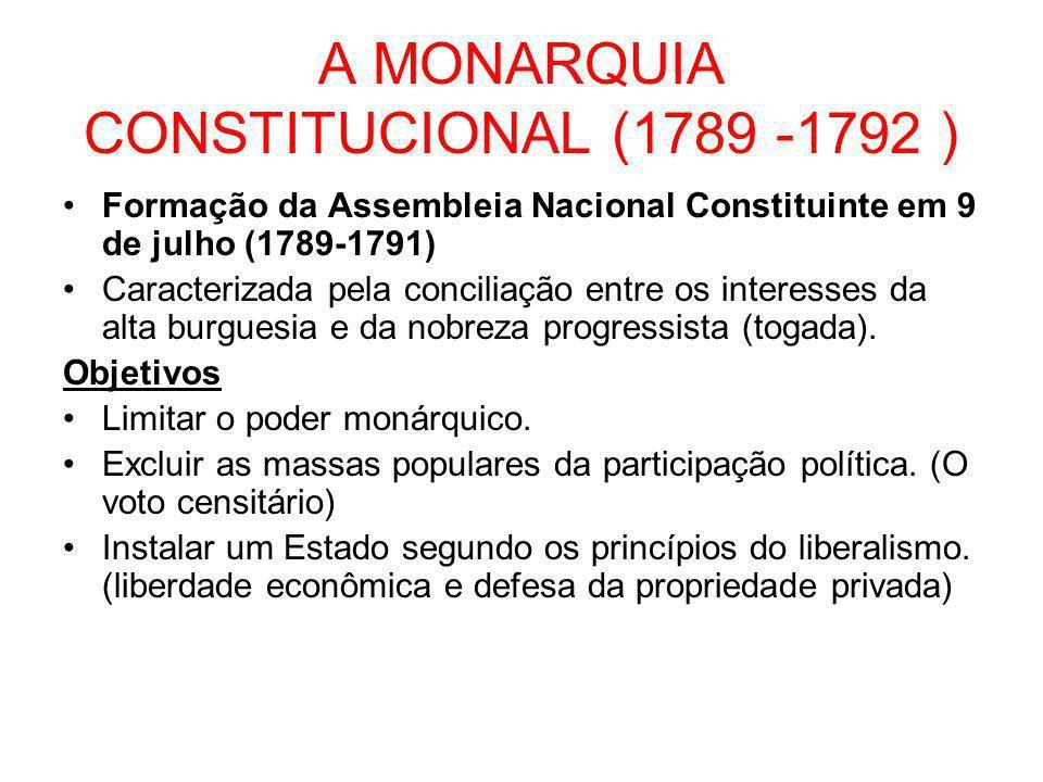 A MONARQUIA CONSTITUCIONAL (1789 -1792 ) Principais acontecimentos •Tentativa de Reação da Nobreza e da Corte contra a Assembleia Nacional.