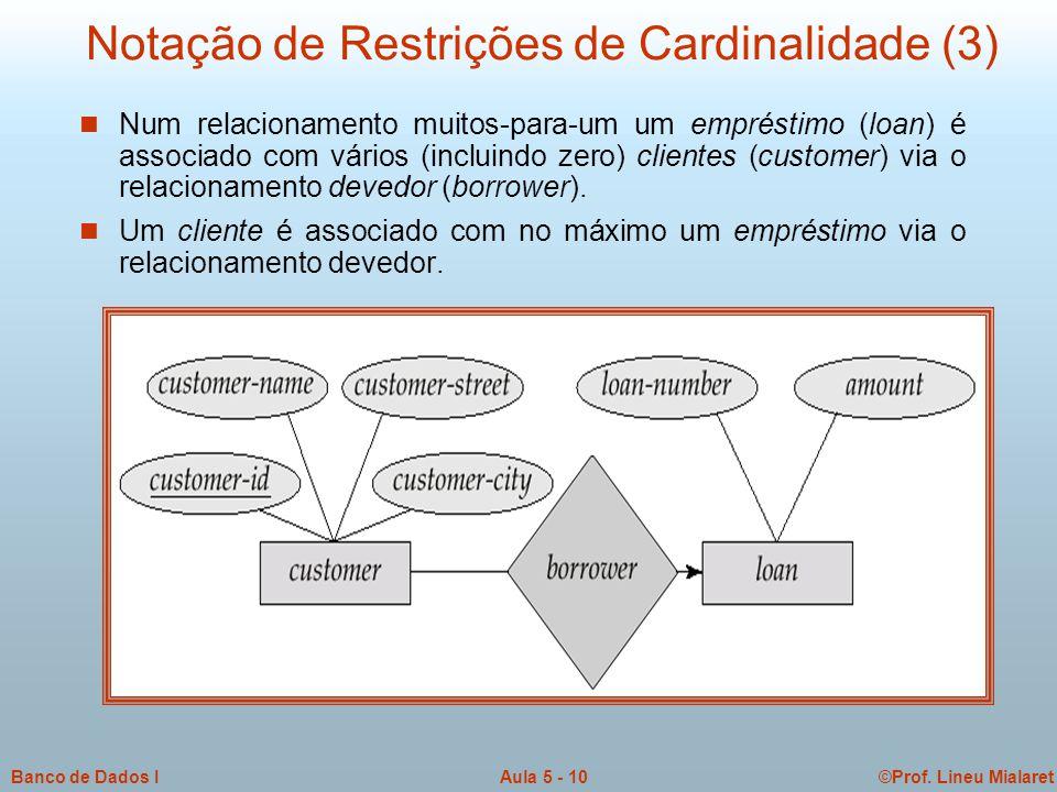 ©Prof. Lineu MialaretAula 5 - 10Banco de Dados I  Num relacionamento muitos-para-um um empréstimo (loan) é associado com vários (incluindo zero) clie