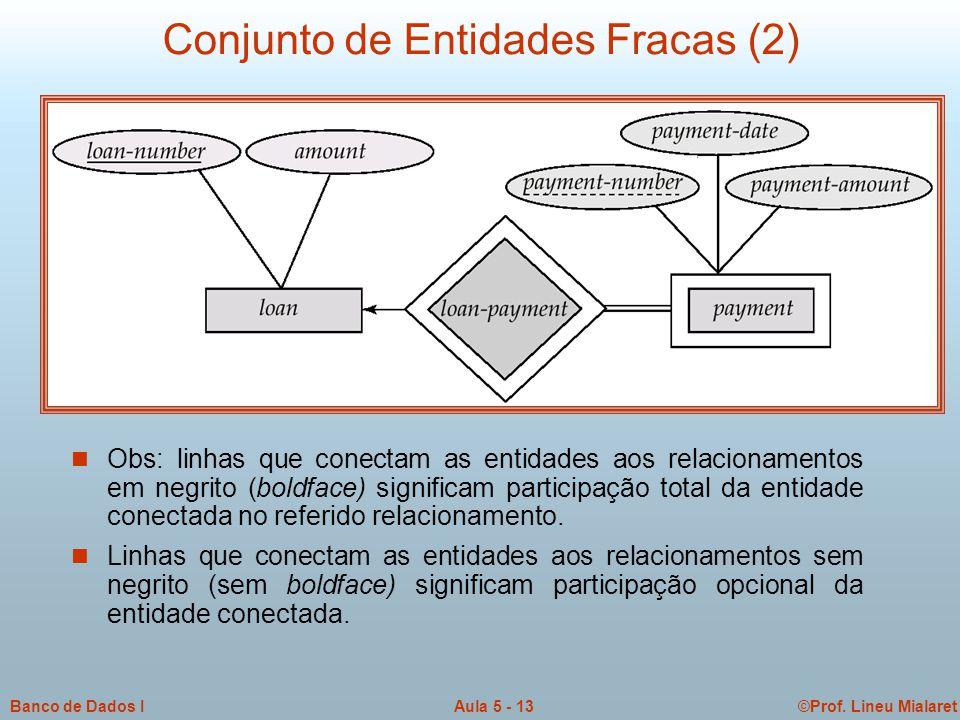 ©Prof. Lineu MialaretAula 5 - 13Banco de Dados I Conjunto de Entidades Fracas (2)  Obs: linhas que conectam as entidades aos relacionamentos em negri