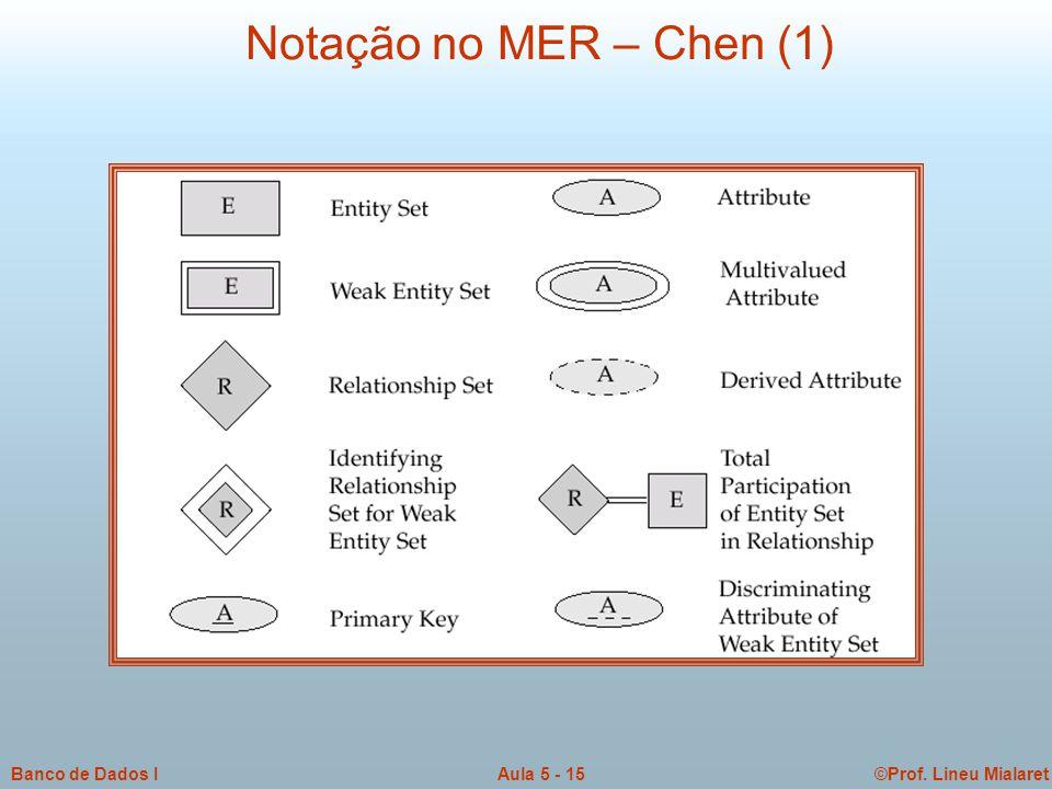 ©Prof. Lineu MialaretAula 5 - 15Banco de Dados I Notação no MER – Chen (1)