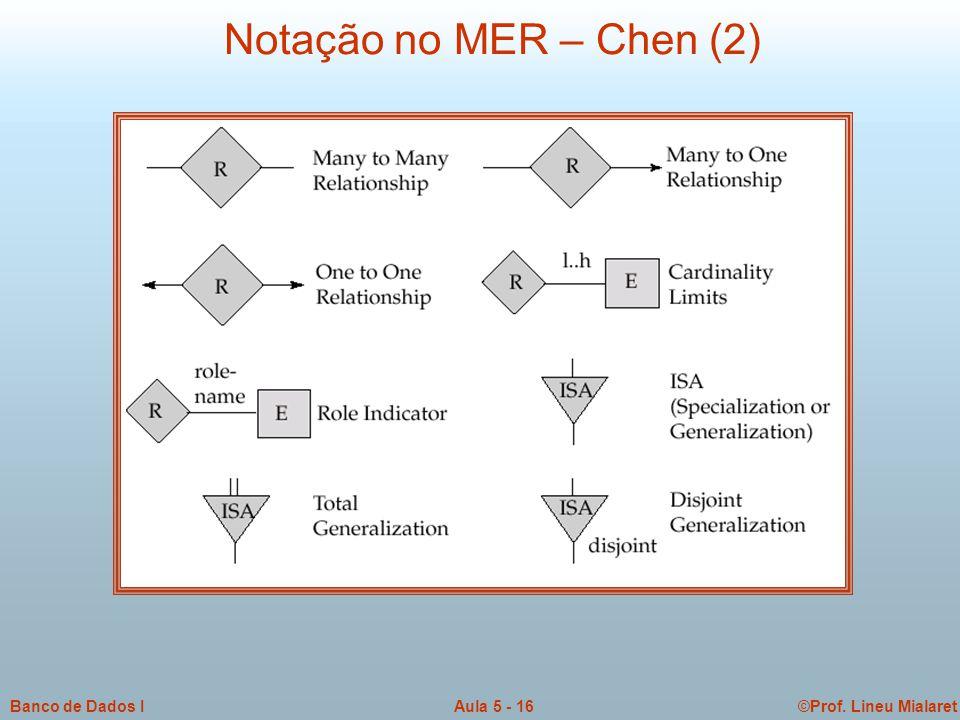 ©Prof. Lineu MialaretAula 5 - 16Banco de Dados I Notação no MER – Chen (2)