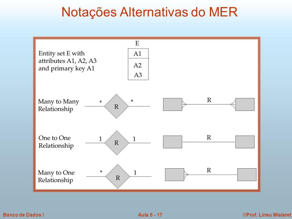 ©Prof. Lineu MialaretAula 5 - 17Banco de Dados I Notações Alternativas do MER