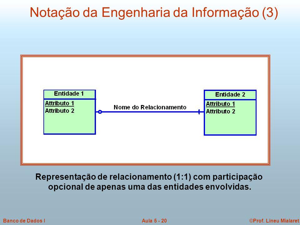 ©Prof. Lineu MialaretAula 5 - 20Banco de Dados I Notação da Engenharia da Informação (3) Representação de relacionamento (1:1) com participação opcion