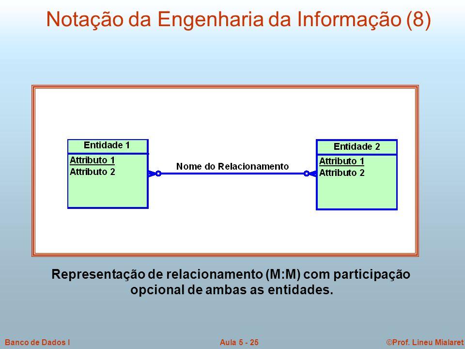©Prof. Lineu MialaretAula 5 - 25Banco de Dados I Notação da Engenharia da Informação (8) Representação de relacionamento (M:M) com participação opcion