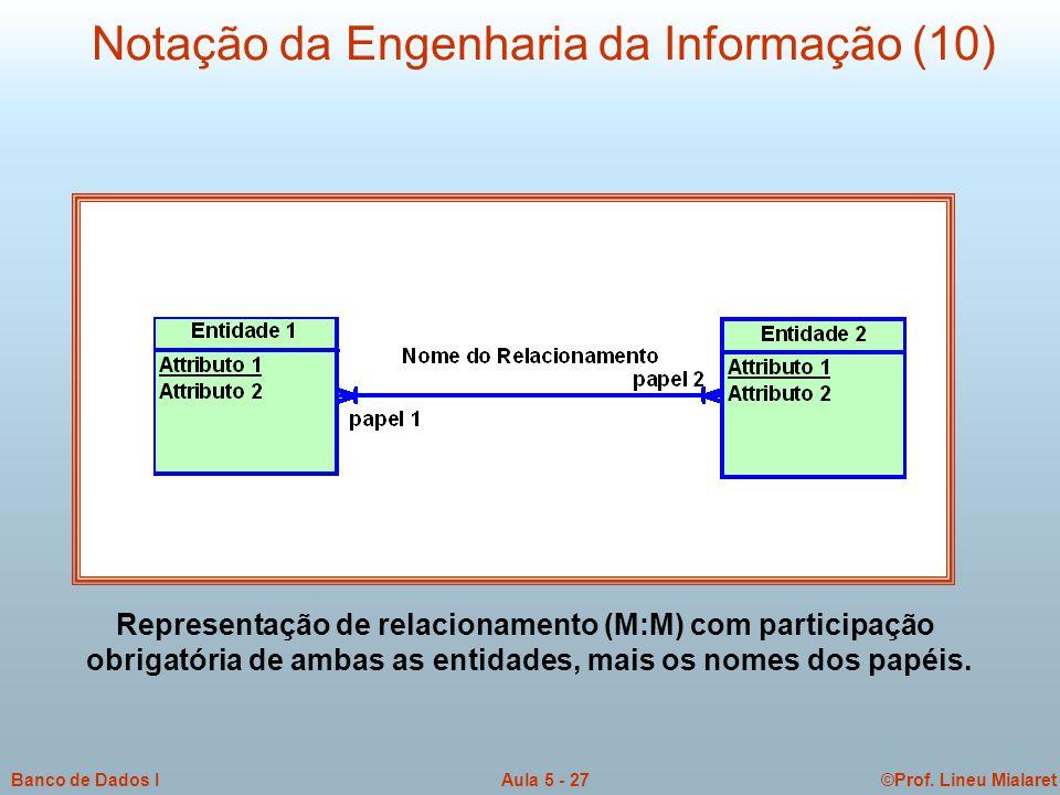 ©Prof. Lineu MialaretAula 5 - 27Banco de Dados I Notação da Engenharia da Informação (10) Representação de relacionamento (M:M) com participação obrig