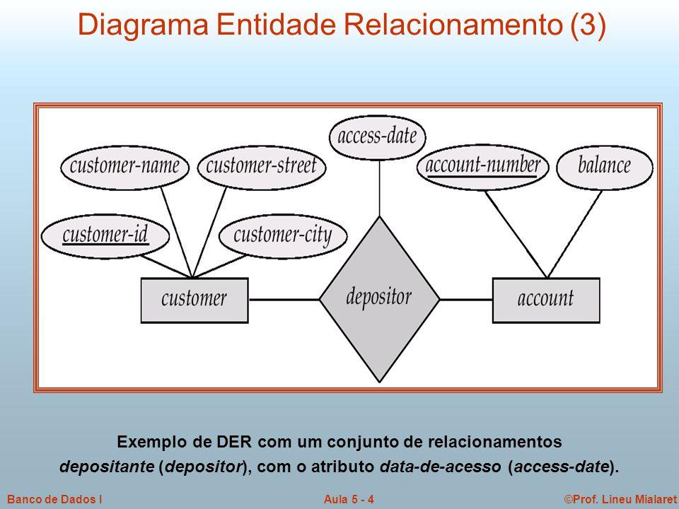 ©Prof. Lineu MialaretAula 5 - 4Banco de Dados I Exemplo de DER com um conjunto de relacionamentos depositante (depositor), com o atributo data-de-aces