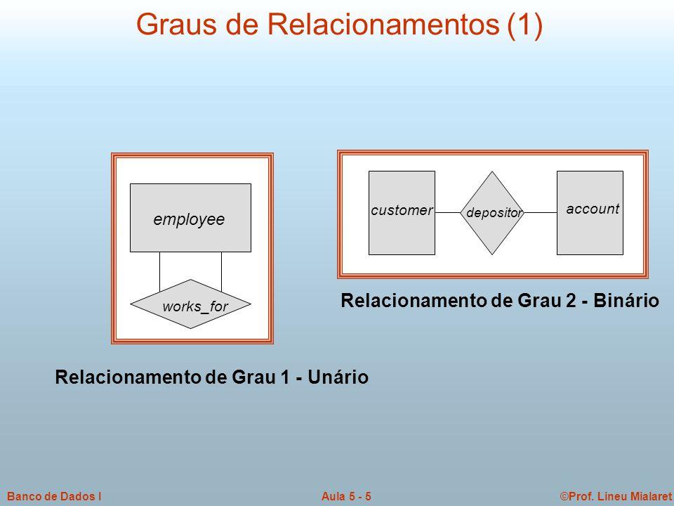 ©Prof. Lineu MialaretAula 5 - 5Banco de Dados I employee works_for customer account depositor Relacionamento de Grau 1 - Unário Graus de Relacionament