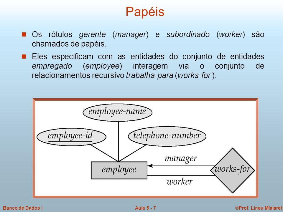 ©Prof. Lineu MialaretAula 5 - 7Banco de Dados I Papéis  Os rótulos gerente (manager) e subordinado (worker) são chamados de papéis.  Eles especifica